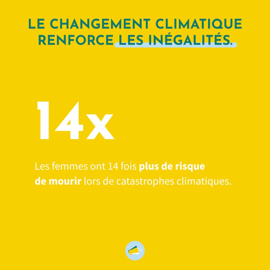 Les femmes ont 14 fois plus de risque de mourir lors de catastrophes climatiques, que les hommes. Ce qui renforce les inégalités de genre, face au changement climatique.