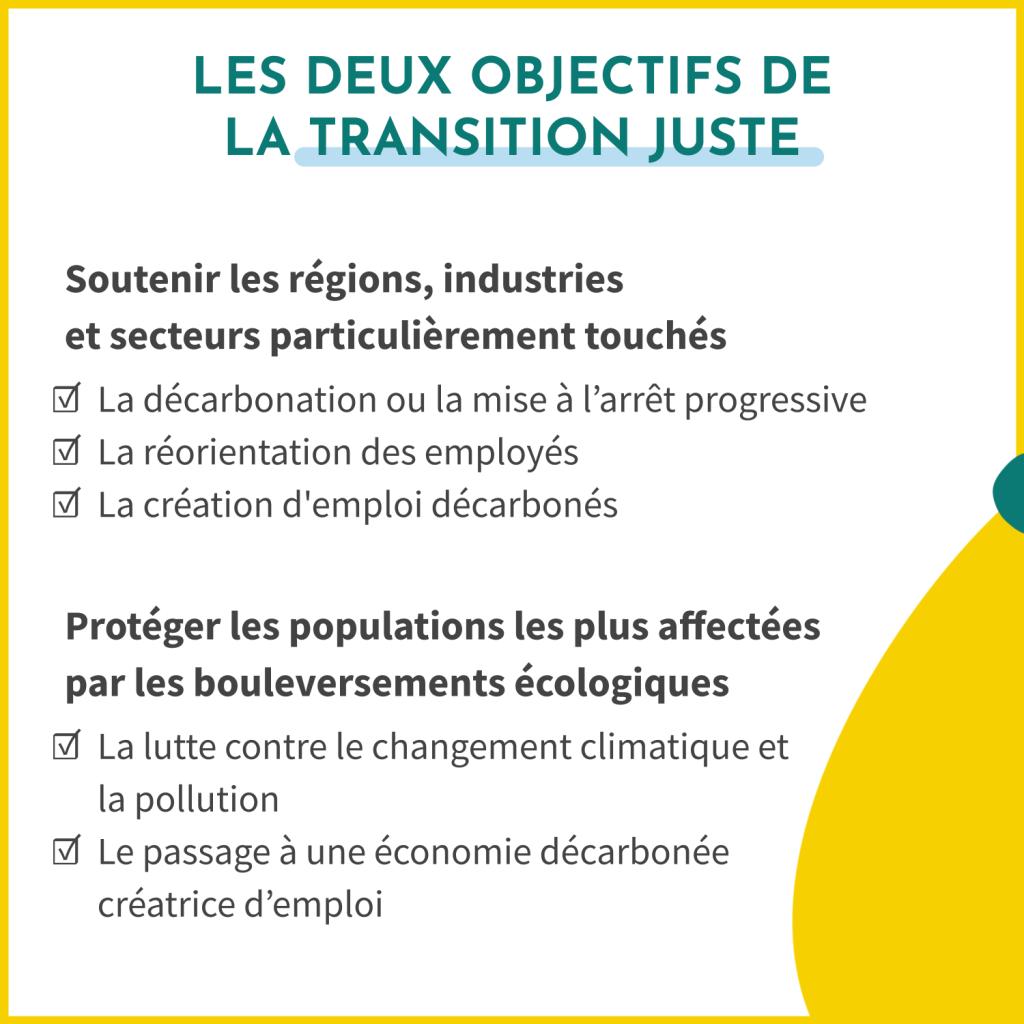 Les deux objectifs de la transition juste sont de soutenir les régions, industries et secteurs particulièrement touché ; de protéger les populations les plus affectées par les boulversements écologiques.