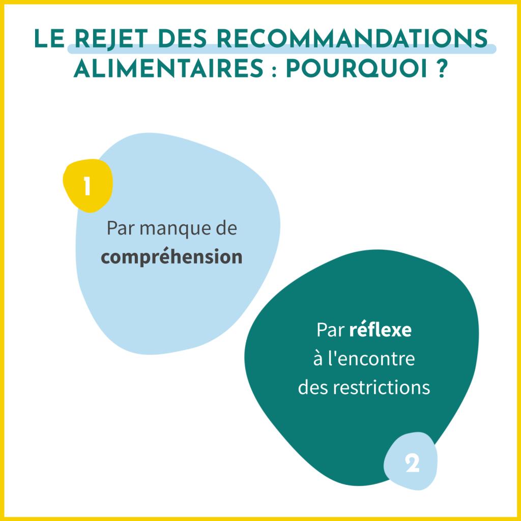 Pourquoi rejette-t-on les recommandations ? Par manque de compréhension et par réflexe à l'encontre des restrictions.